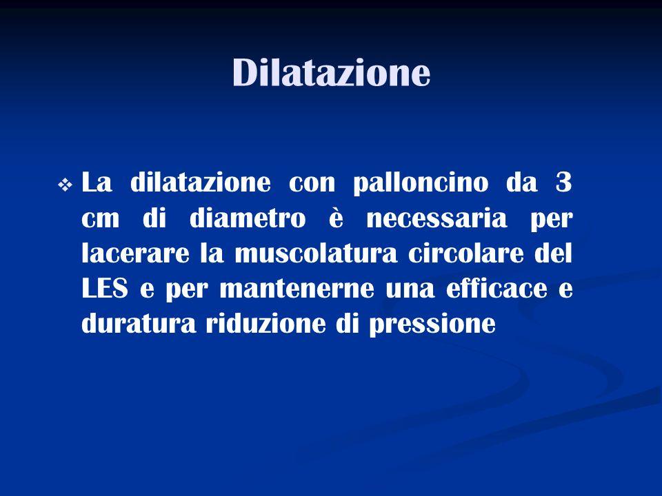 Dilatazione