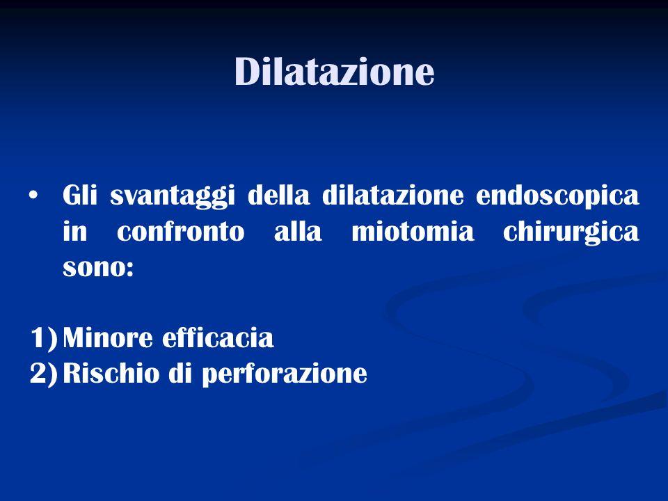 DilatazioneGli svantaggi della dilatazione endoscopica in confronto alla miotomia chirurgica sono: Minore efficacia.