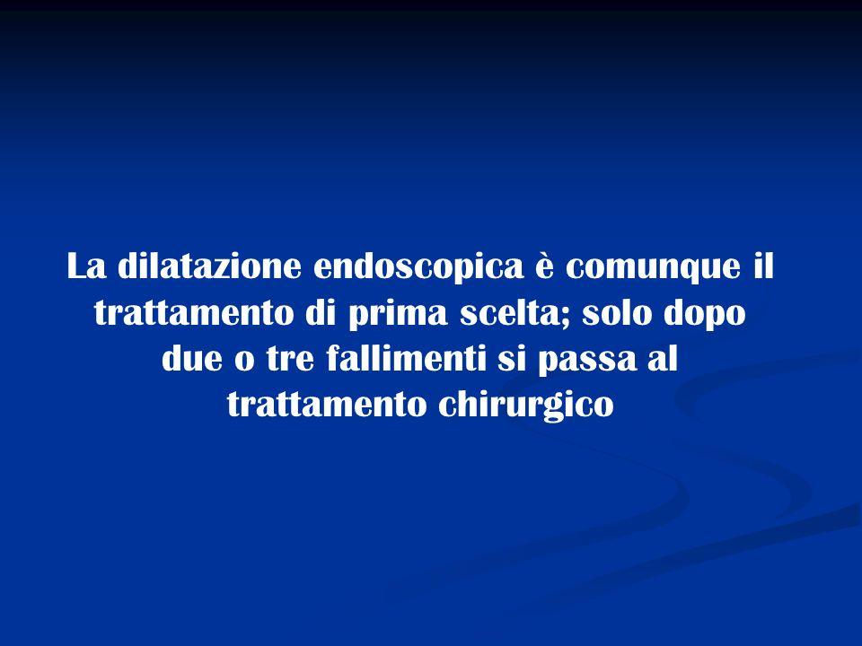 La dilatazione endoscopica è comunque il trattamento di prima scelta; solo dopo due o tre fallimenti si passa al trattamento chirurgico