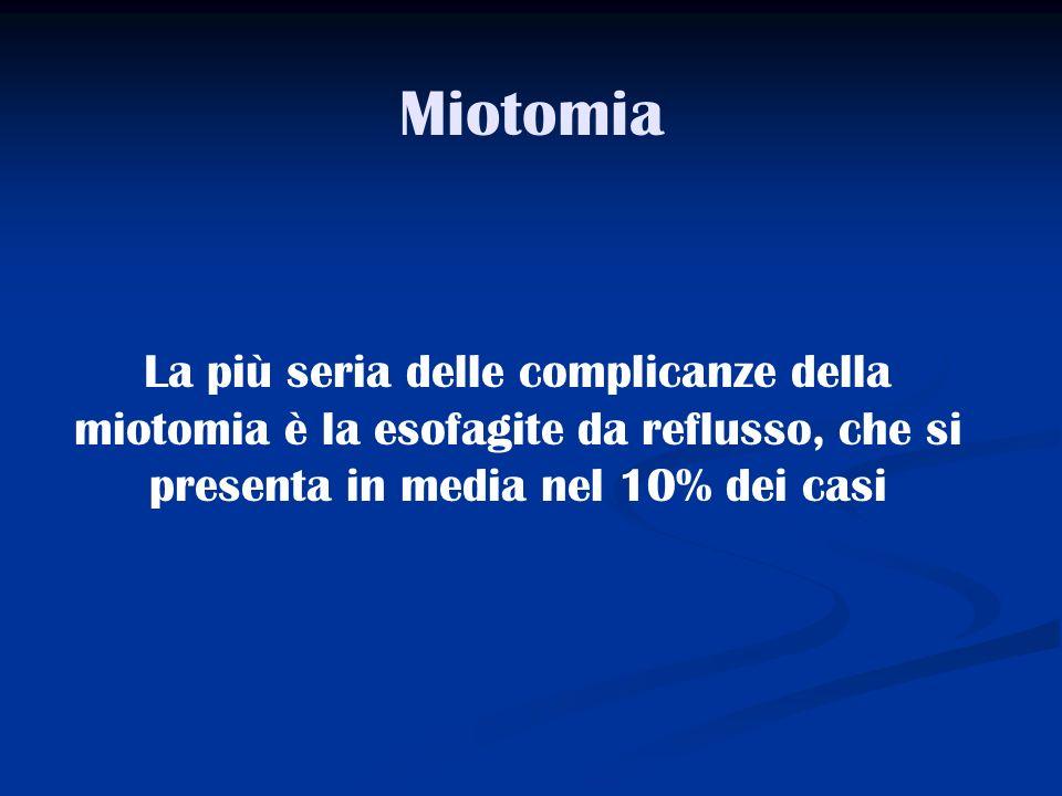 MiotomiaLa più seria delle complicanze della miotomia è la esofagite da reflusso, che si presenta in media nel 10% dei casi.