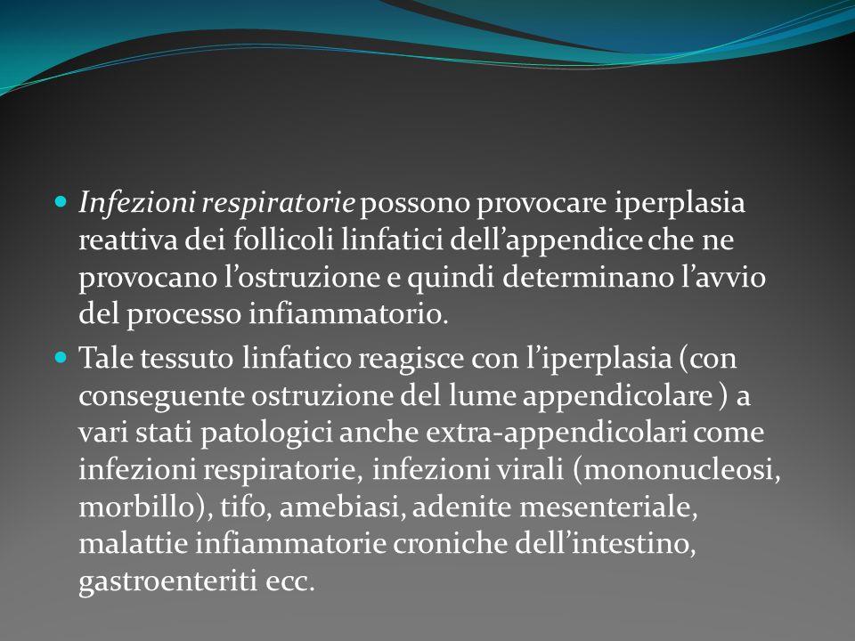 Infezioni respiratorie possono provocare iperplasia reattiva dei follicoli linfatici dell'appendice che ne provocano l'ostruzione e quindi determinano l'avvio del processo infiammatorio.