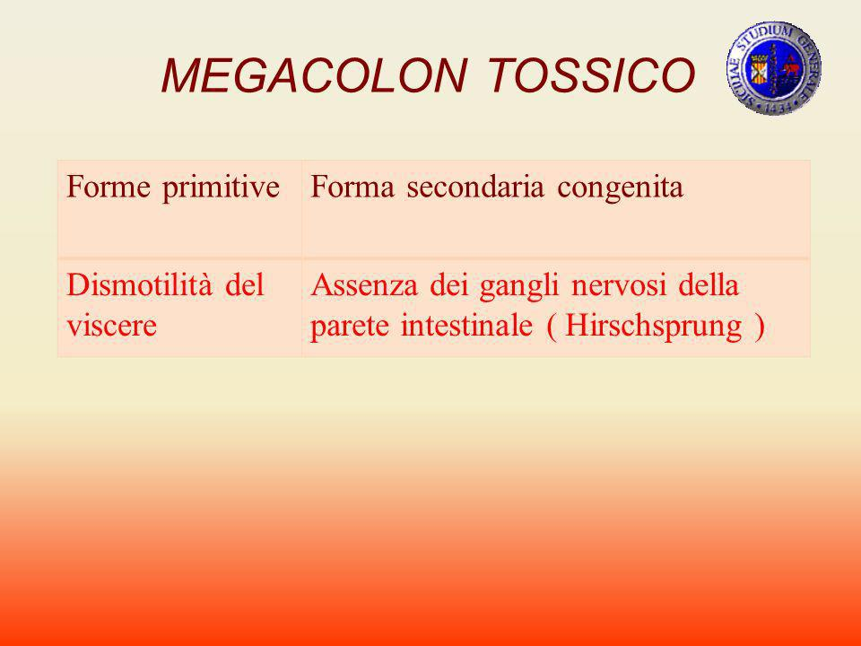 MEGACOLON TOSSICO Forme primitive Forma secondaria congenita