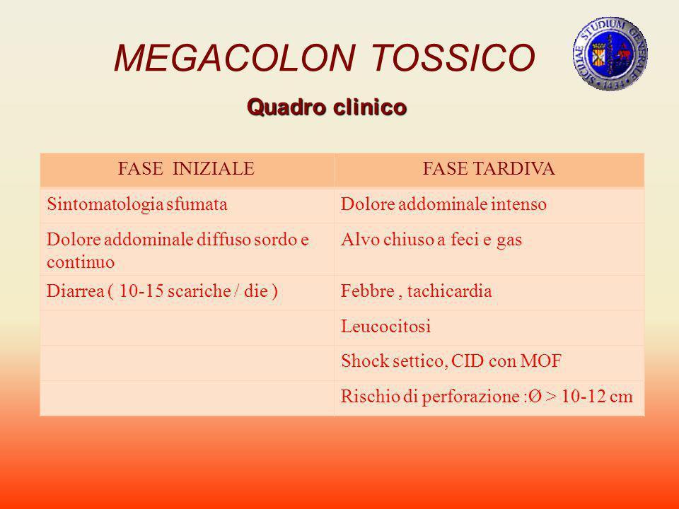 MEGACOLON TOSSICO Quadro clinico FASE INIZIALE FASE TARDIVA