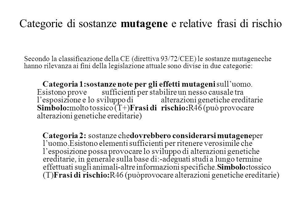 Categorie di sostanze mutagene e relative frasi di rischio