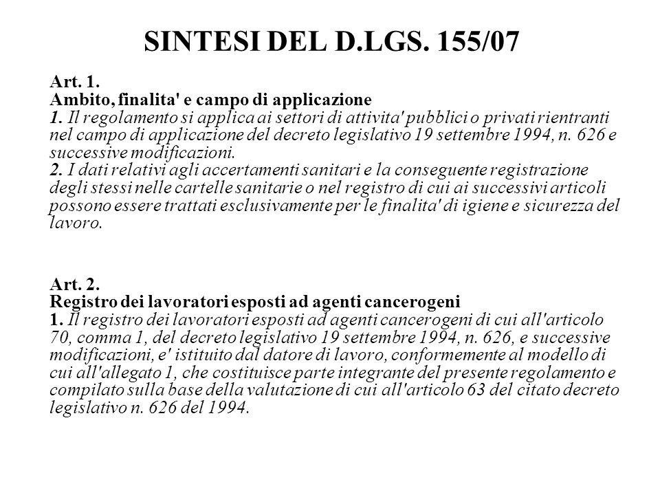 SINTESI DEL D.LGS. 155/07