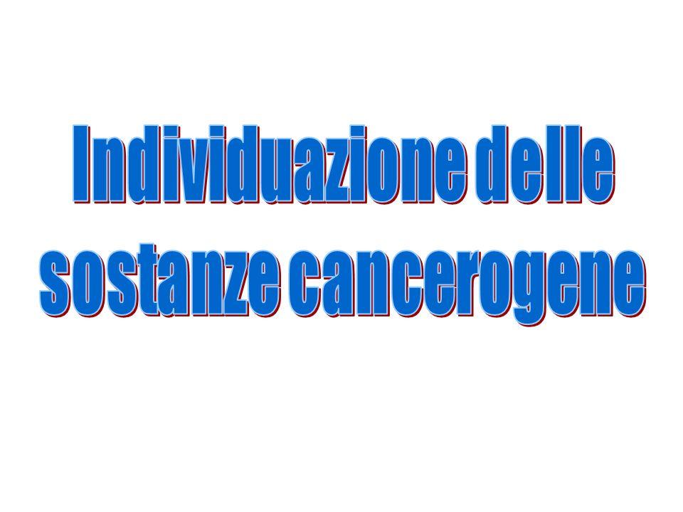 Individuazione delle sostanze cancerogene