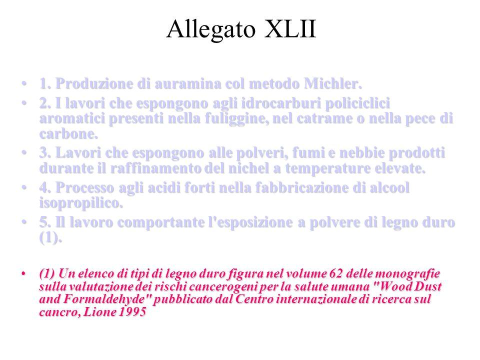 Allegato XLII 1. Produzione di auramina col metodo Michler.