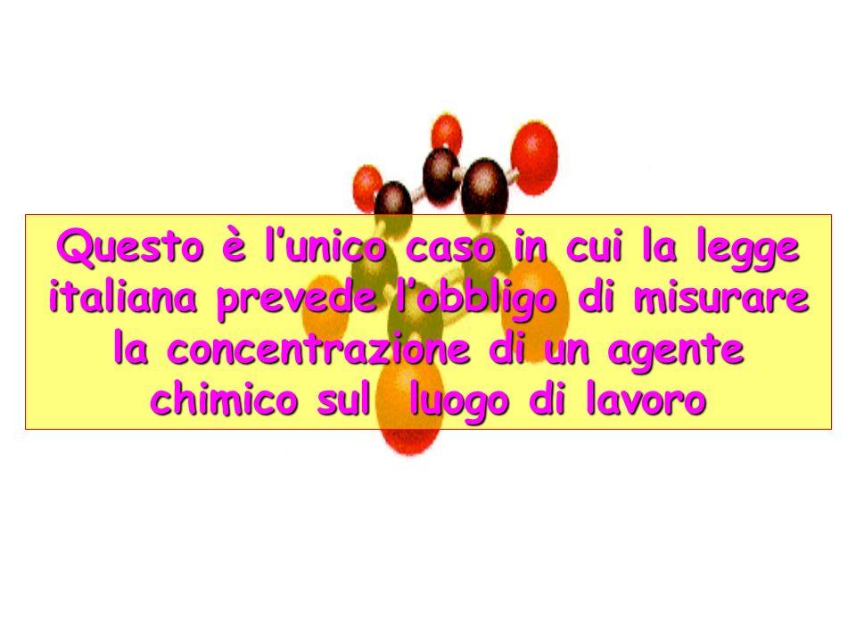 Questo è l'unico caso in cui la legge italiana prevede l'obbligo di misurare la concentrazione di un agente chimico sul luogo di lavoro