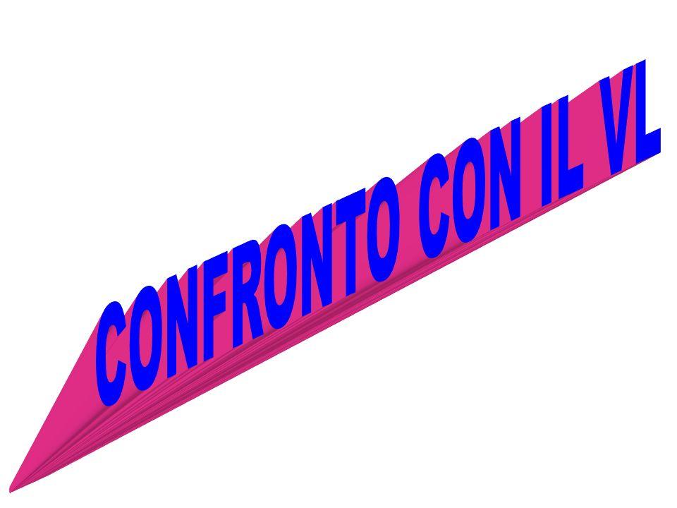 CONFRONTO CON IL VL
