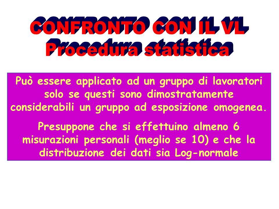 CONFRONTO CON IL VL Procedura statistica