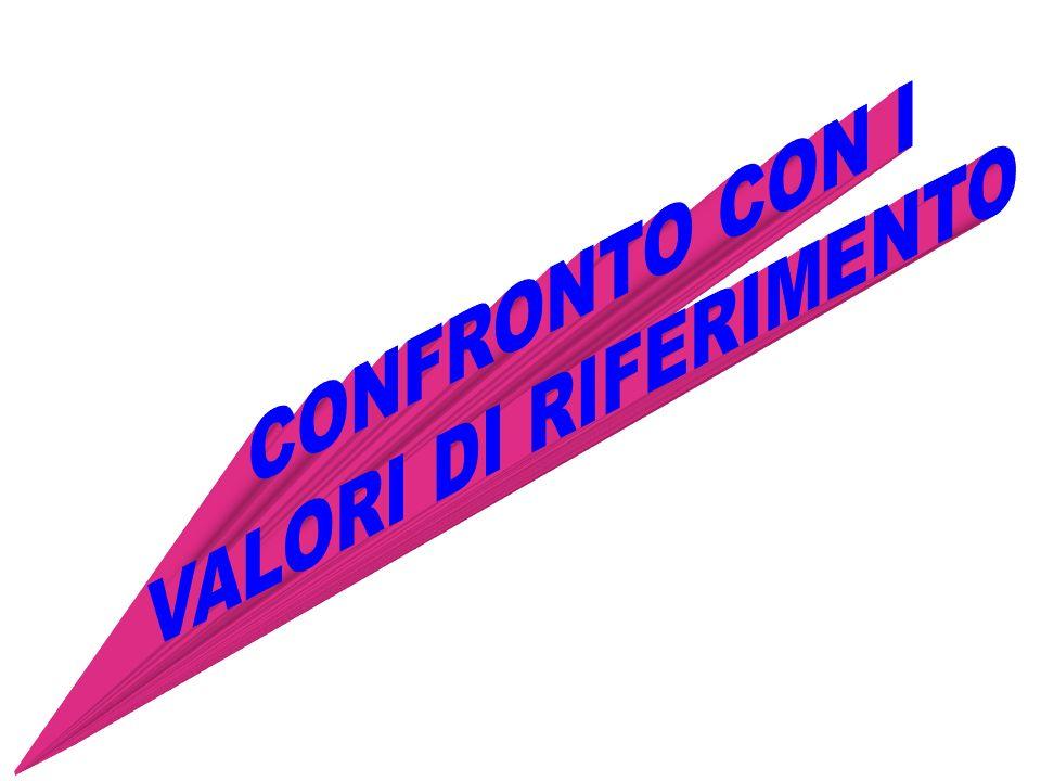 CONFRONTO CON I VALORI DI RIFERIMENTO