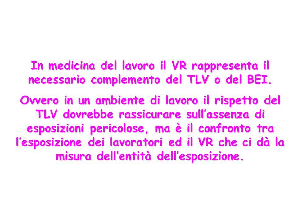 In medicina del lavoro il VR rappresenta il necessario complemento del TLV o del BEI.
