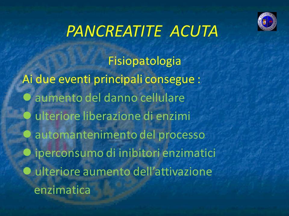 PANCREATITE ACUTA Fisiopatologia Ai due eventi principali consegue :