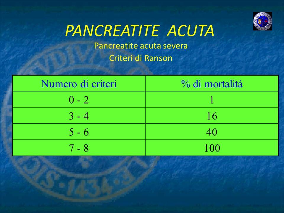 Pancreatite acuta severa Criteri di Ranson