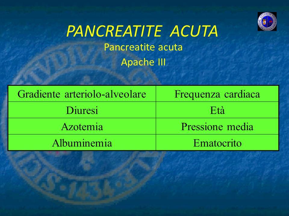 Pancreatite acuta Apache III