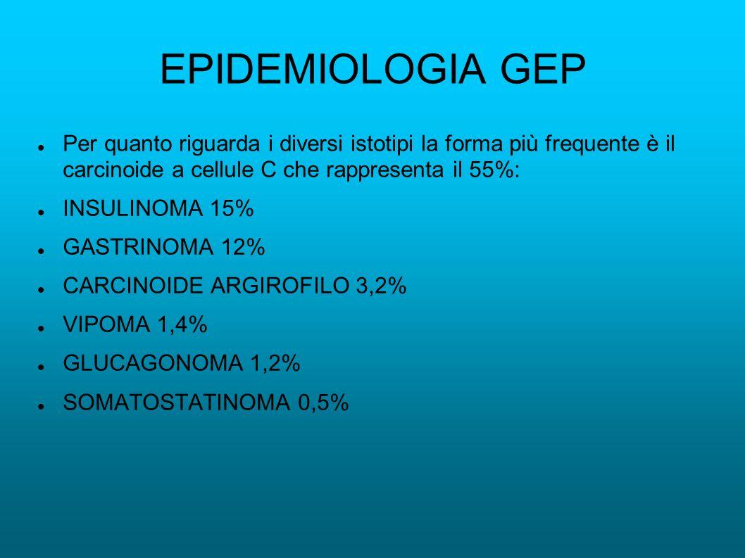 EPIDEMIOLOGIA GEP Per quanto riguarda i diversi istotipi la forma più frequente è il carcinoide a cellule C che rappresenta il 55%: