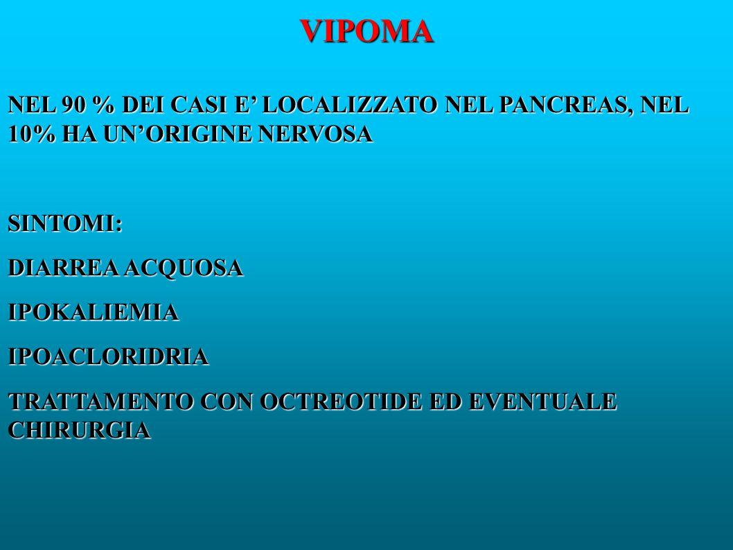 VIPOMA NEL 90 % DEI CASI E' LOCALIZZATO NEL PANCREAS, NEL 10% HA UN'ORIGINE NERVOSA. SINTOMI: DIARREA ACQUOSA.