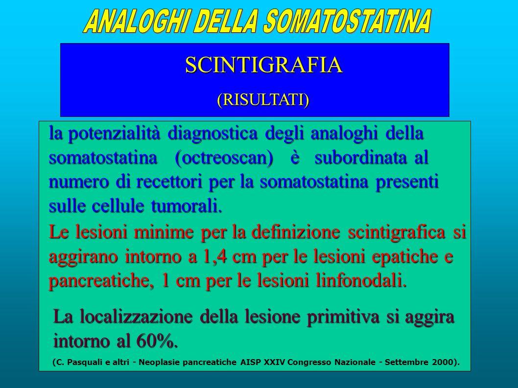 ANALOGHI DELLA SOMATOSTATINA