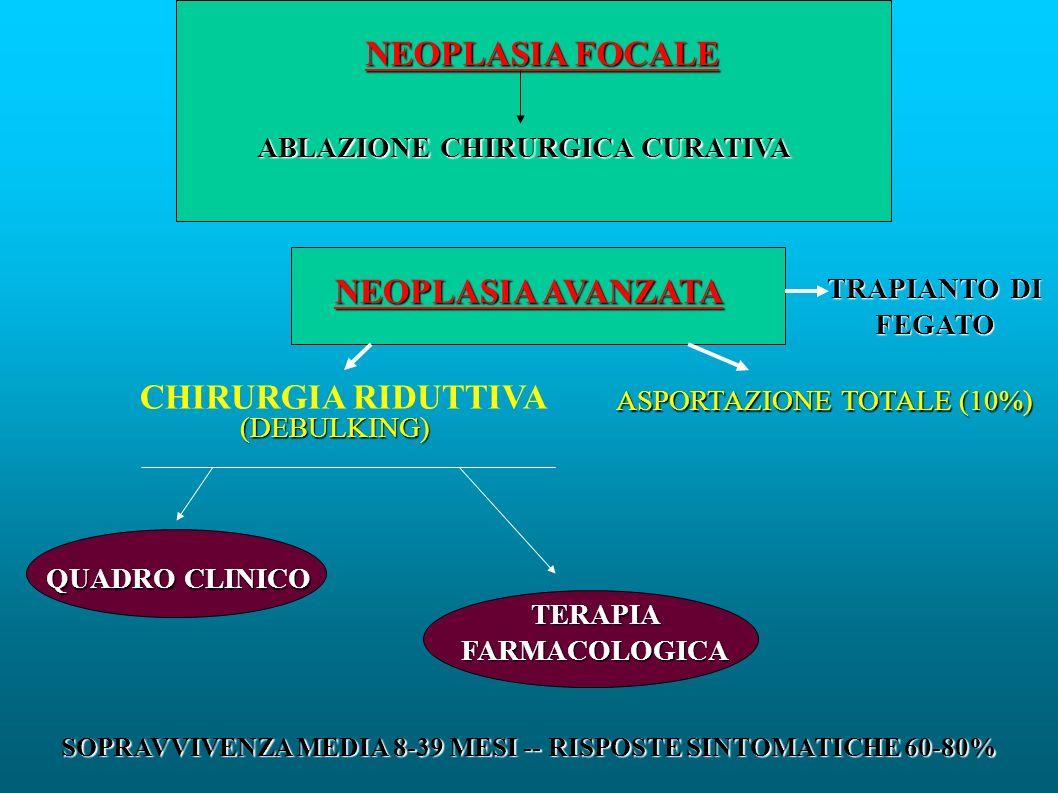 NEOPLASIA FOCALE NEOPLASIA AVANZATA CHIRURGIA RIDUTTIVA