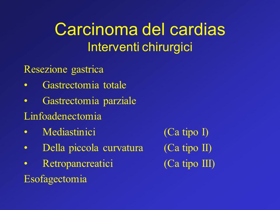 Carcinoma del cardias Interventi chirurgici