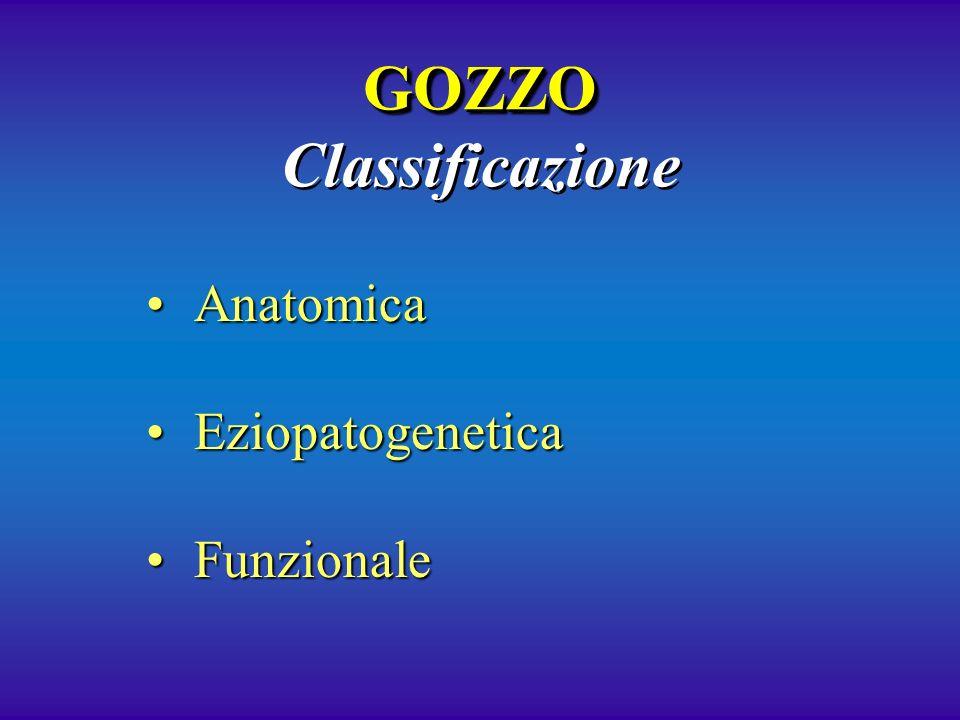 GOZZO Classificazione