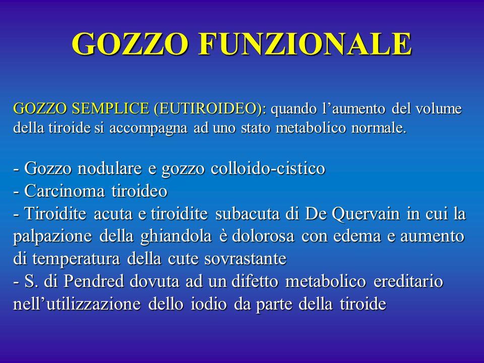 GOZZO FUNZIONALE - Gozzo nodulare e gozzo colloido-cistico