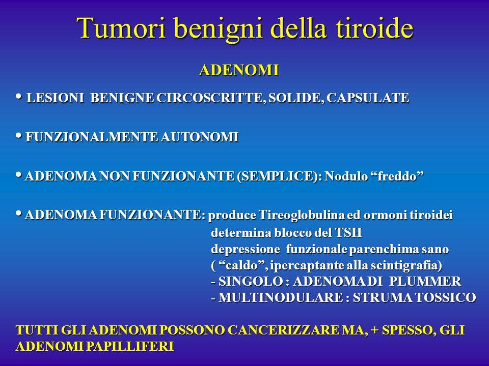 Tumori benigni della tiroide
