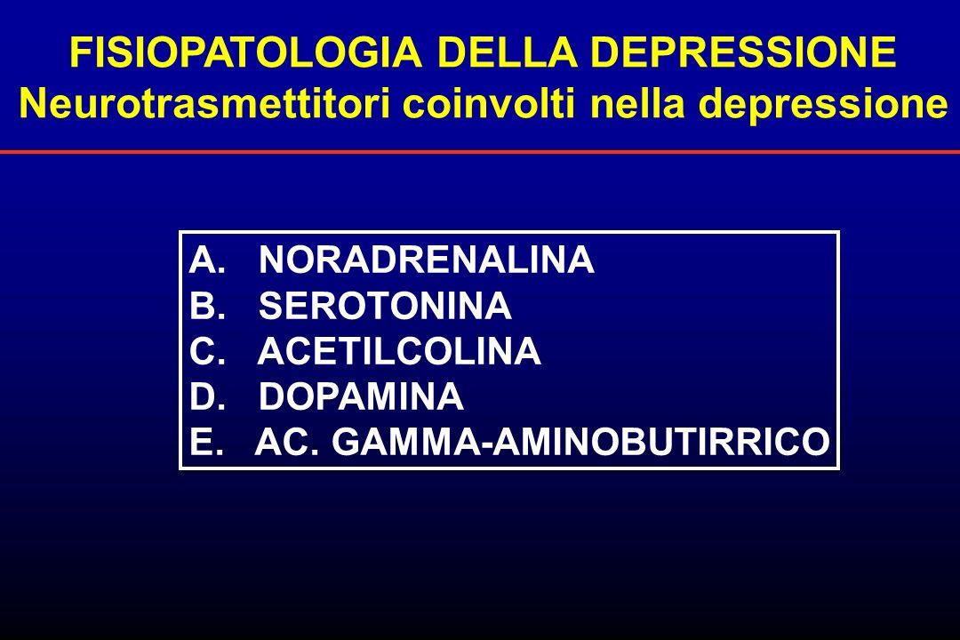 FISIOPATOLOGIA DELLA DEPRESSIONE Neurotrasmettitori coinvolti nella depressione