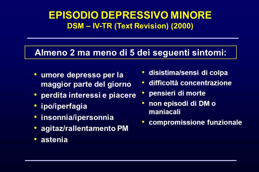 EPISODIO DEPRESSIVO MINORE