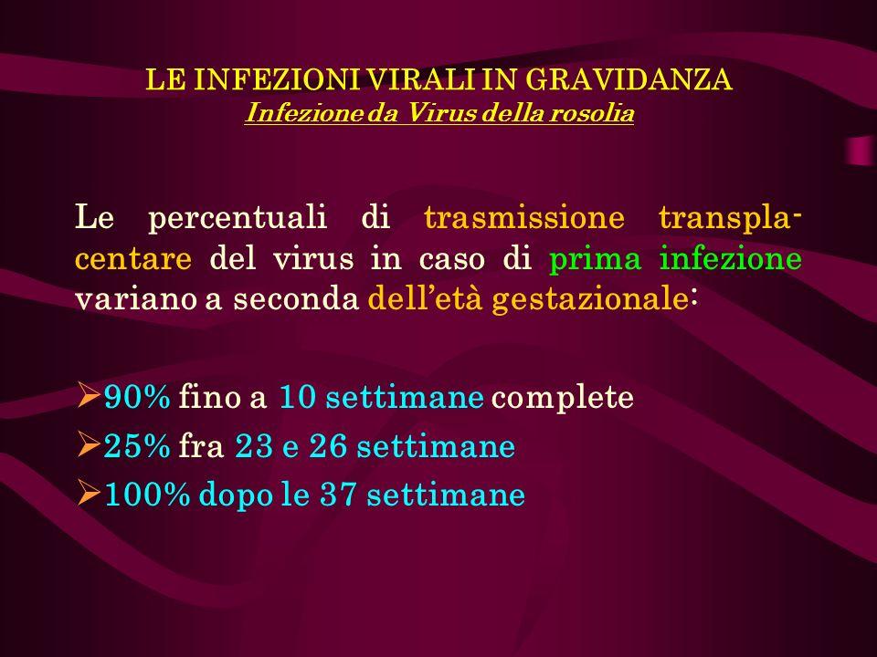 LE INFEZIONI VIRALI IN GRAVIDANZA Infezione da Virus della rosolia