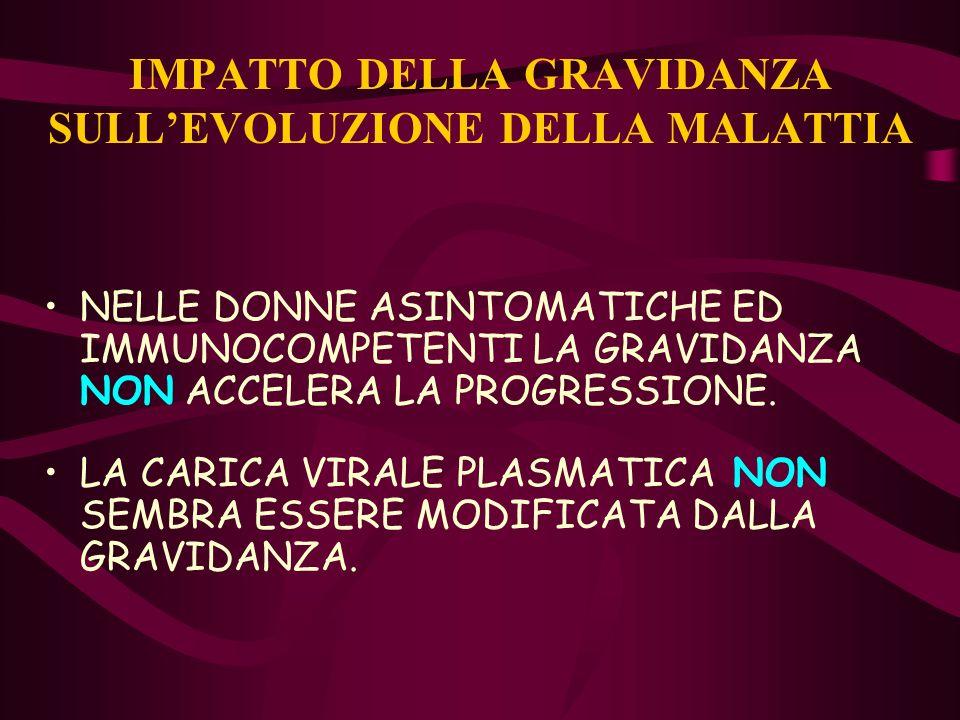 IMPATTO DELLA GRAVIDANZA SULL'EVOLUZIONE DELLA MALATTIA