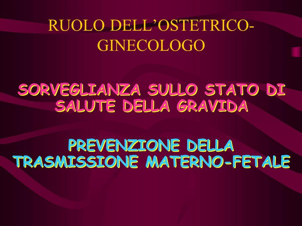 RUOLO DELL'OSTETRICO- GINECOLOGO
