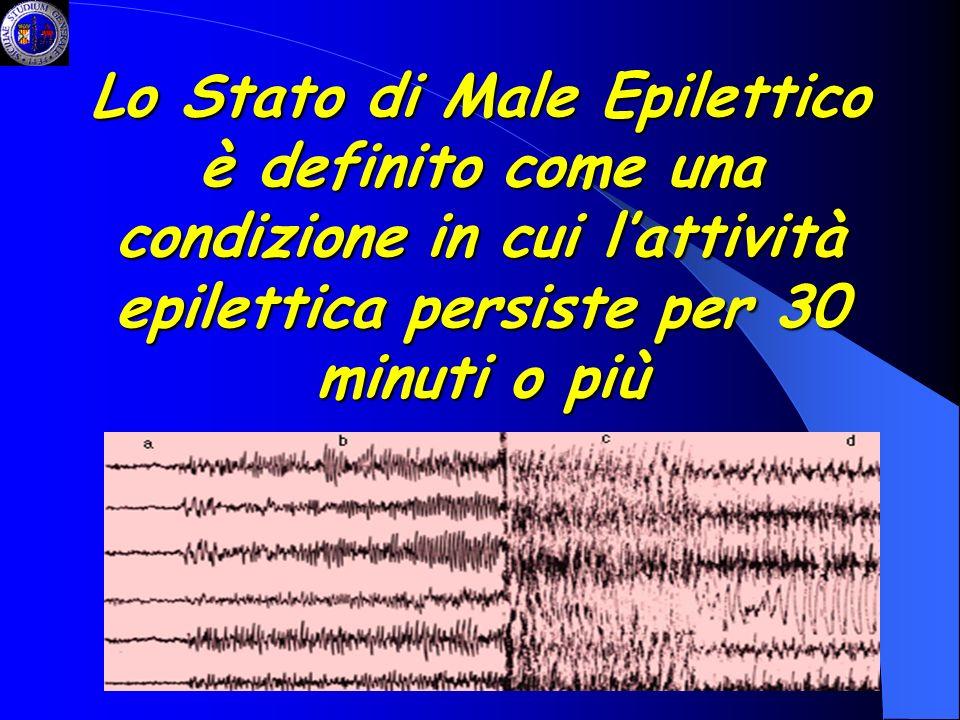 Lo Stato di Male Epilettico è definito come una condizione in cui l'attività epilettica persiste per 30 minuti o più