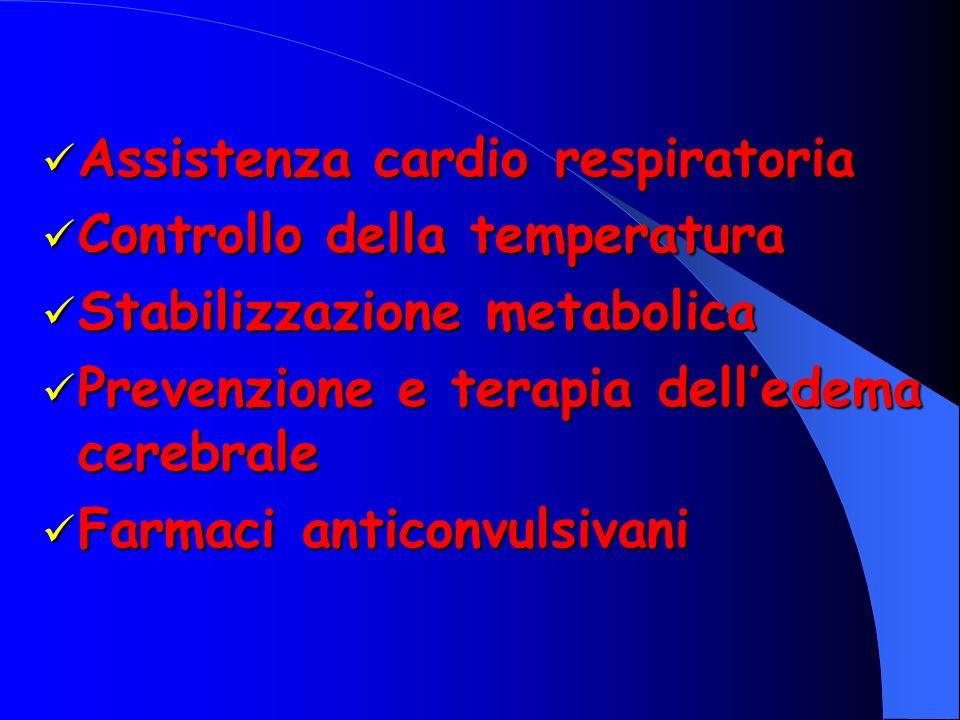 Assistenza cardio respiratoria