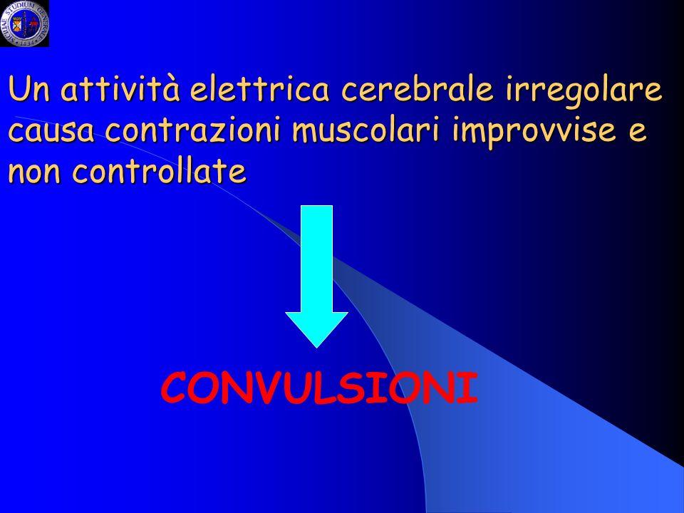 Un attività elettrica cerebrale irregolare causa contrazioni muscolari improvvise e non controllate