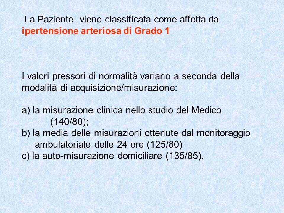 La Paziente viene classificata come affetta da ipertensione arteriosa di Grado 1