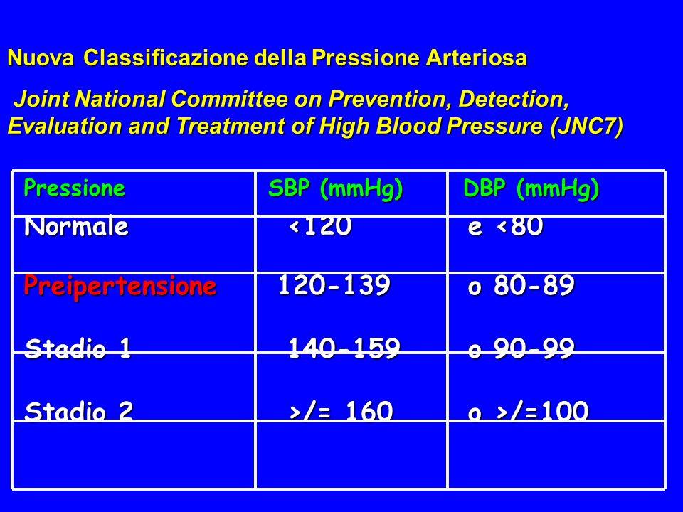 Normale <120 e <80 Preipertensione 120-139 o 80-89