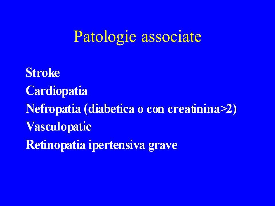 Patologie associate