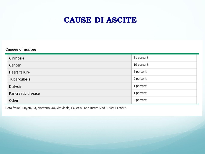 CAUSE DI ASCITE