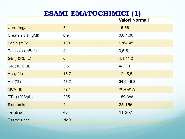 ESAMI EMATOCHIMICI (1) Valori Normali 25-156 11-307 Urea (mg/dl) 54