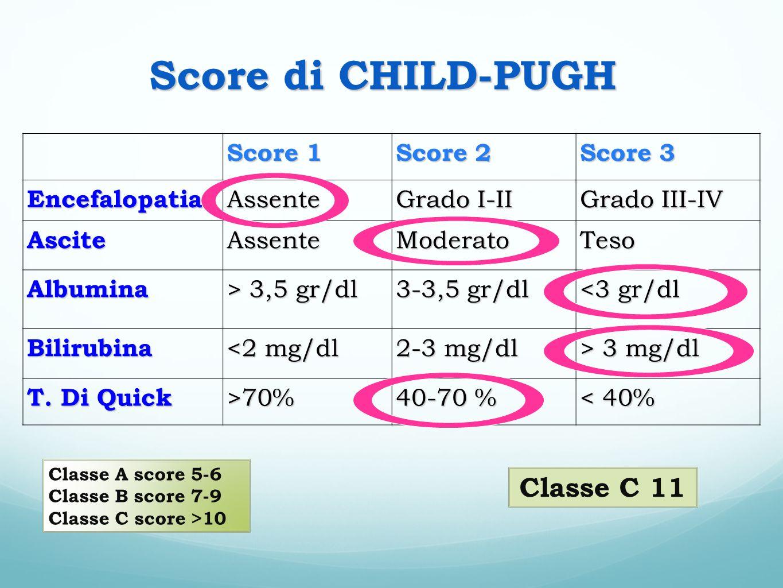 Score di CHILD-PUGH Classe C 11 Score 1 Score 2 Score 3 Encefalopatia