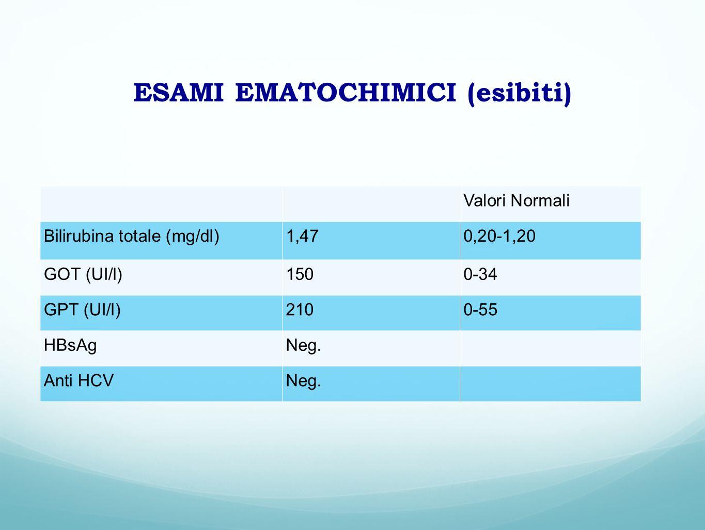 ESAMI EMATOCHIMICI (esibiti)