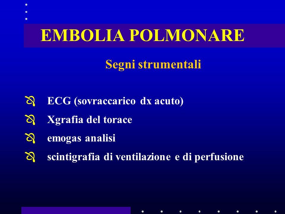 EMBOLIA POLMONARE Segni strumentali ECG (sovraccarico dx acuto)