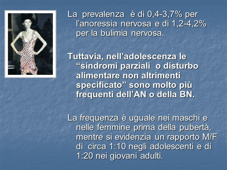 La prevalenza è di 0,4-3,7% per l'anoressia nervosa e di 1,2-4,2% per la bulimia nervosa.