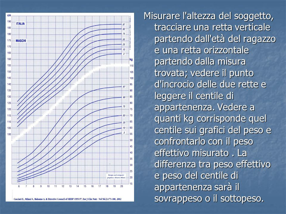 Misurare l altezza del soggetto, tracciare una retta verticale partendo dall età del ragazzo e una retta orizzontale partendo dalla misura trovata; vedere il punto d incrocio delle due rette e leggere il centile di appartenenza.