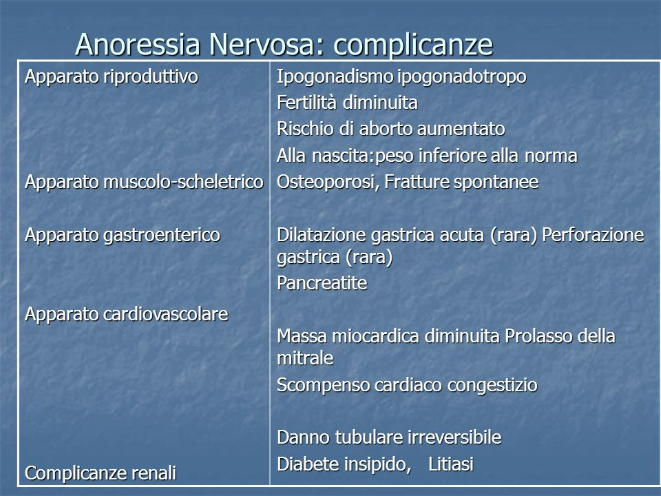 Anoressia Nervosa: complicanze