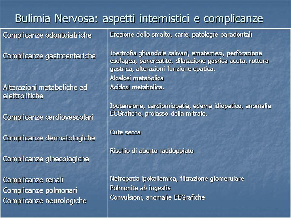 Bulimia Nervosa: aspetti internistici e complicanze
