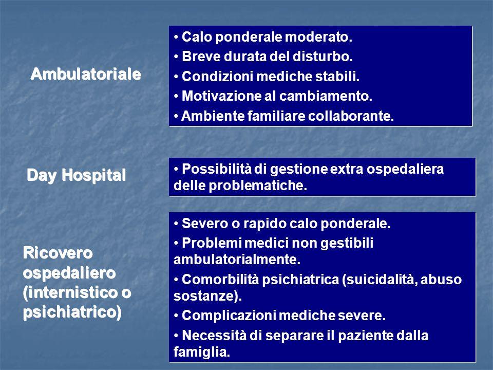 Ricovero ospedaliero (internistico o psichiatrico)