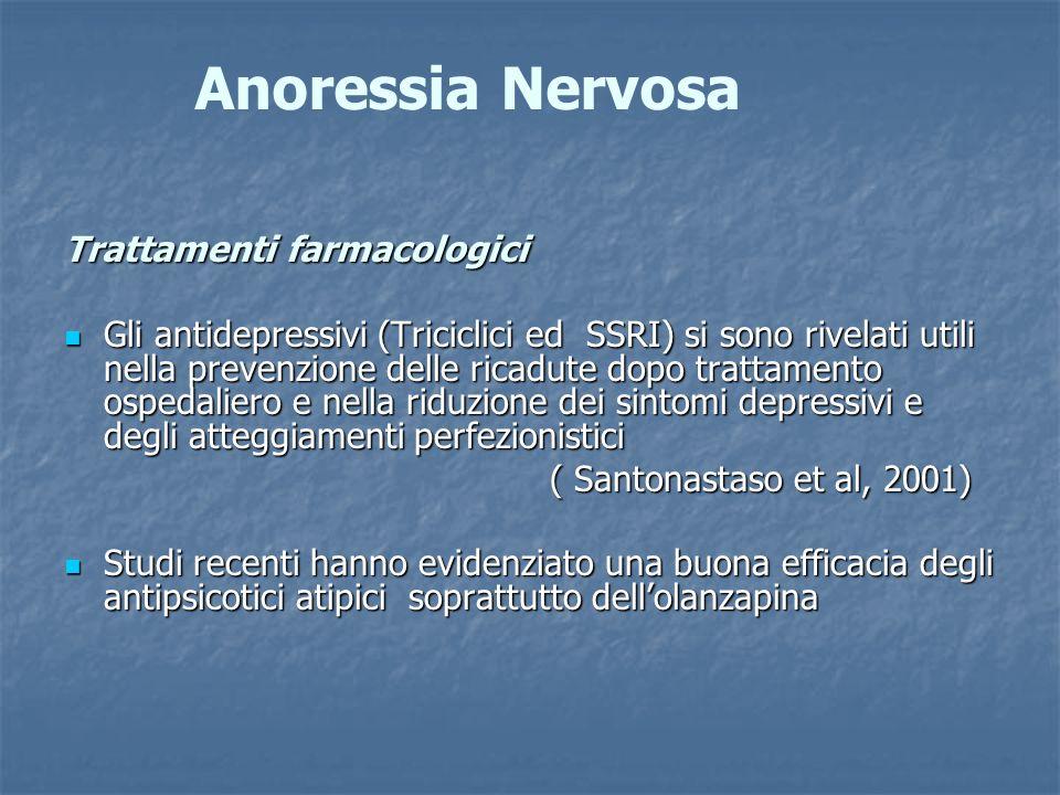 Anoressia Nervosa Trattamenti farmacologici
