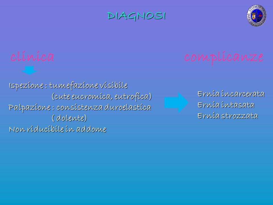 clinica complicanze DIAGNOSI Ispezione : tumefazione visibile